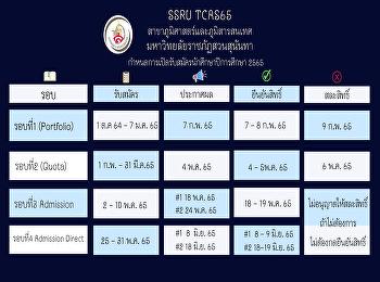ปฏิทินการรับสมัครนักศึกษา ปี 2565